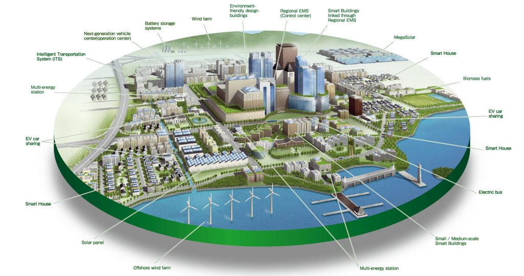estudio smart cities granada
